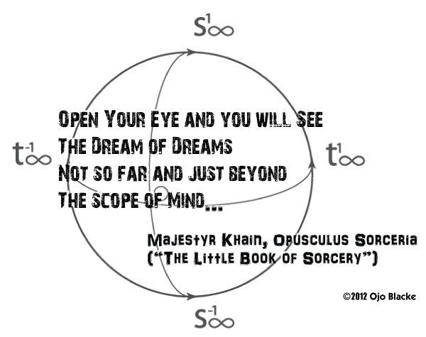 "Open your eye and you will see The ream of dreams Not so far and just beyond The scope of mind... Majestyr Khain, Opusculus Sorceria (""The Little Book of Sorcery"")"
